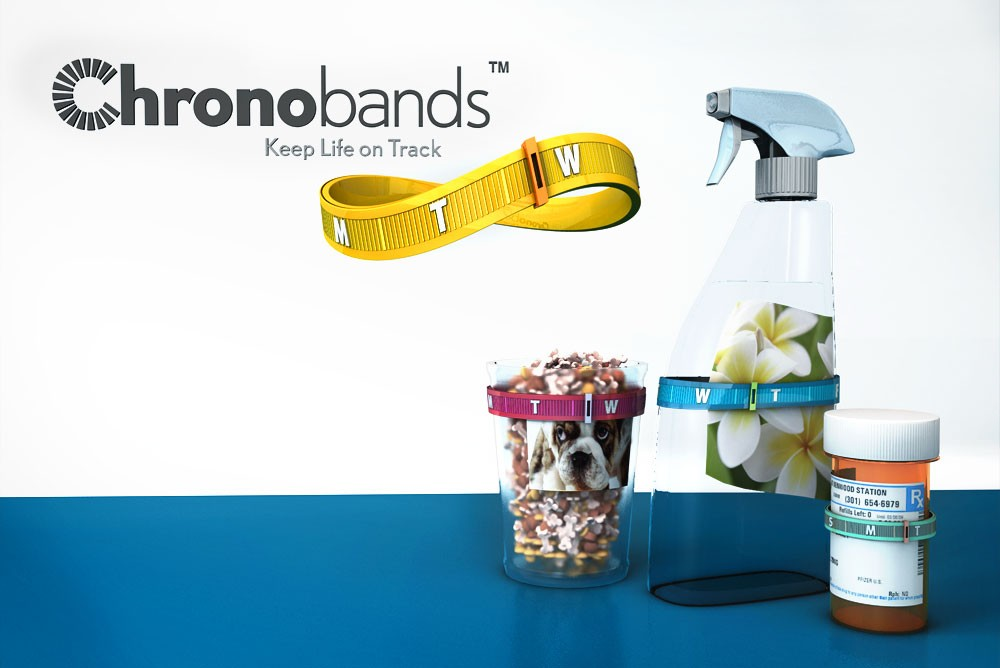 Chronobands™